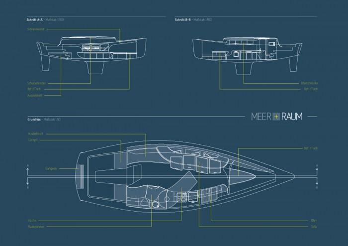 Übersicht der Falcone 31